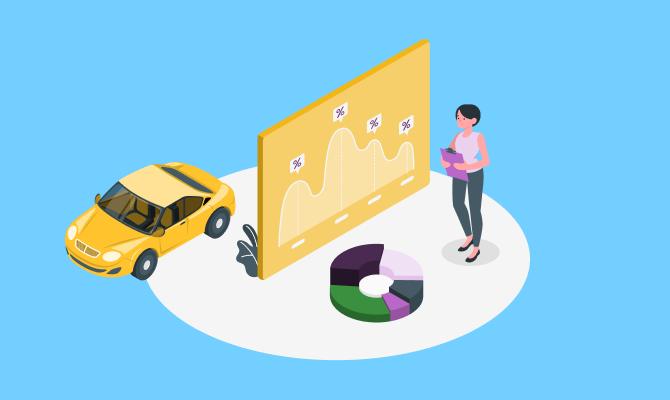 Trends in Car Rental Software